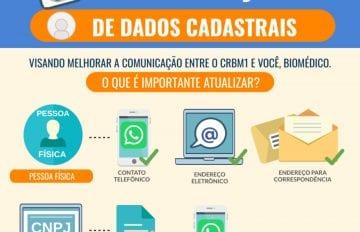 ATUALIZAÇÃO CADASTRAL CRBM1